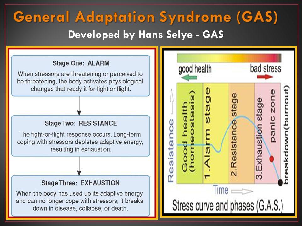 GAS-stress-response-hans-selye