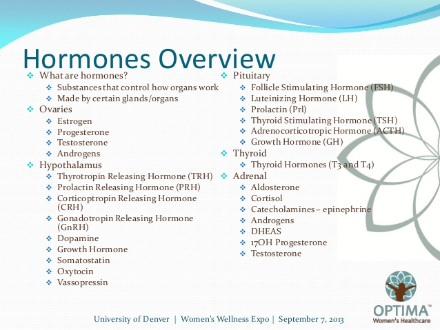 hormones-chart-University-of-Denver